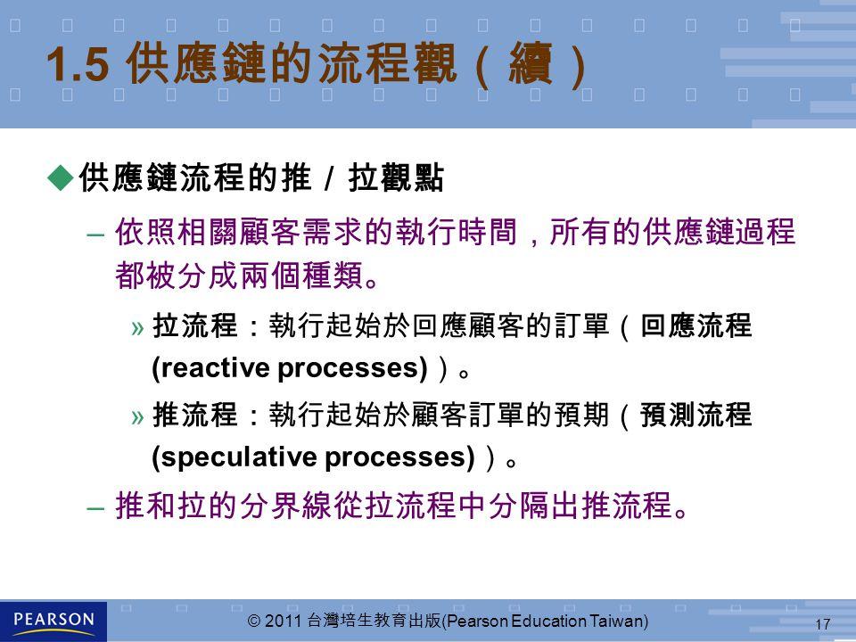 17 © 2011 台灣培生教育出版 (Pearson Education Taiwan)  供應鏈流程的推/拉觀點 – 依照相關顧客需求的執行時間,所有的供應鏈過程 都被分成兩個種類。 » 拉流程:執行起始於回應顧客的訂單(回應流程 (reactive processes) )。 » 推流程:執行起始於顧客訂單的預期(預測流程 (speculative processes) )。 – 推和拉的分界線從拉流程中分隔出推流程。 1.5 供應鏈的流程觀(續)