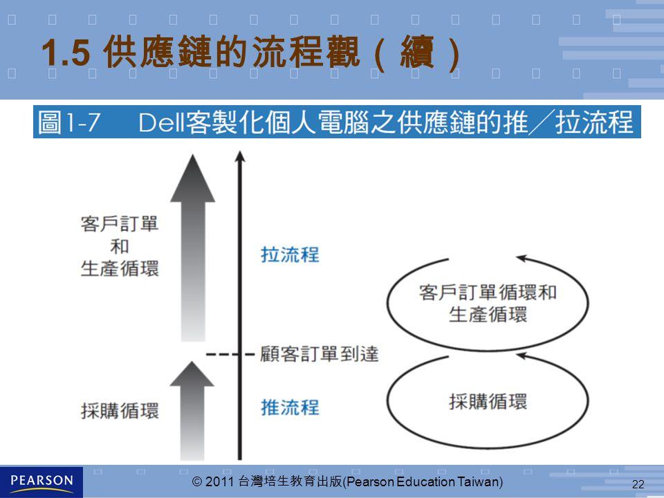 22 © 2011 台灣培生教育出版 (Pearson Education Taiwan) 1.5 供應鏈的流程觀(續)