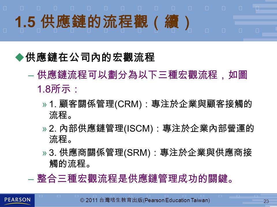 23 © 2011 台灣培生教育出版 (Pearson Education Taiwan) 1.5 供應鏈的流程觀(續) u 供應鏈在公司內的宏觀流程 – 供應鏈流程可以劃分為以下三種宏觀流程,如圖 1.8 所示: »1. 顧客關係管理 (CRM) :專注於企業與顧客接觸的 流程。 »2. 內部供應