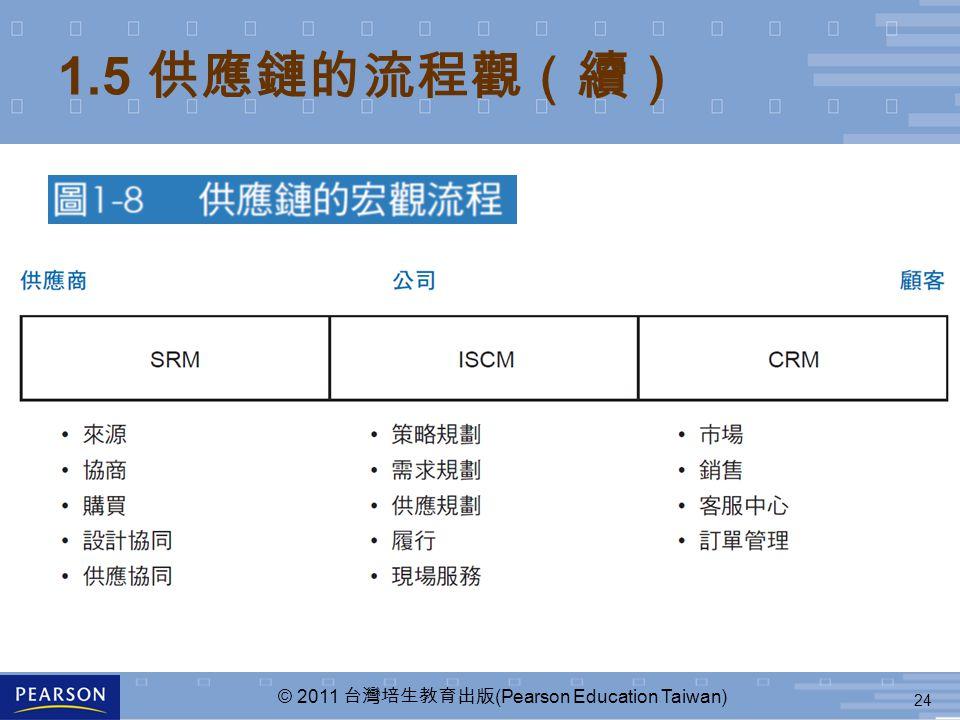 24 © 2011 台灣培生教育出版 (Pearson Education Taiwan) 1.5 供應鏈的流程觀(續)