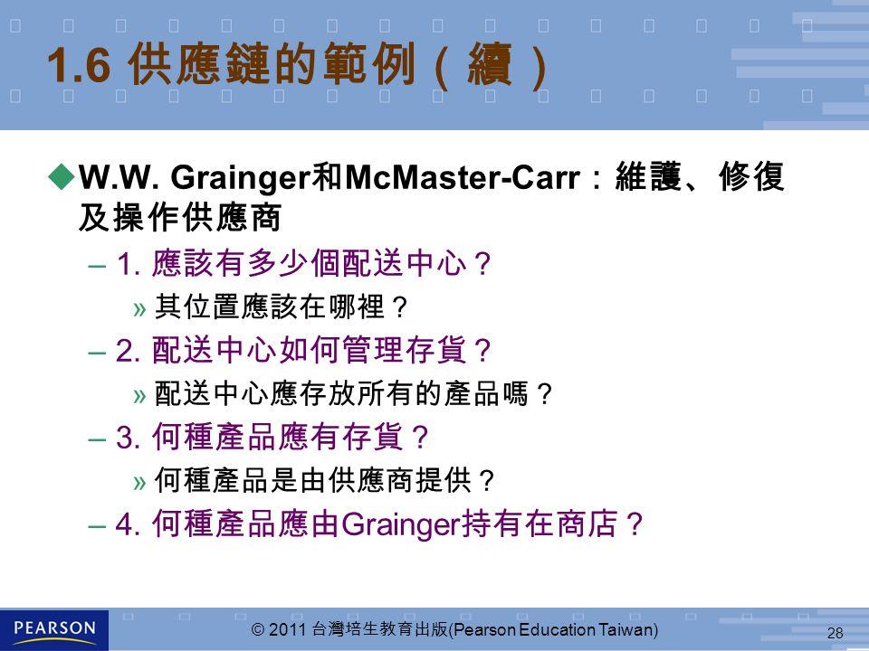 28 © 2011 台灣培生教育出版 (Pearson Education Taiwan) 1.6 供應鏈的範例(續) uW.W. Grainger 和 McMaster-Carr :維護、修復 及操作供應商 –1. 應該有多少個配送中心? » 其位置應該在哪裡? –2. 配送中心如何管理存貨? »