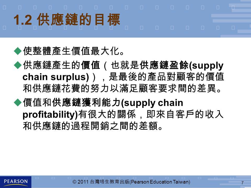 7 © 2011 台灣培生教育出版 (Pearson Education Taiwan) 1.2 供應鏈的目標 u 使整體產生價值最大化。 u 供應鏈產生的價值(也就是供應鏈盈餘 (supply chain surplus) ),是最後的產品對顧客的價值 和供應鏈花費的努力以滿足顧客要求間的差異。 u 價值和供應鏈獲利能力 (supply chain profitability) 有很大的關係,即來自客戶的收入 和供應鏈的過程開銷之間的差額。