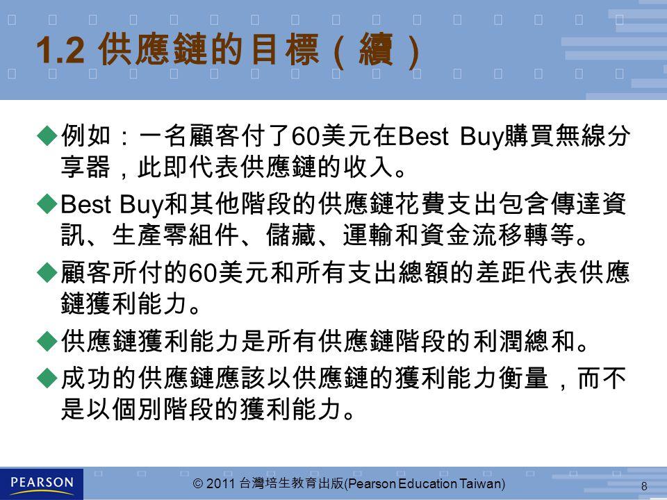 8 © 2011 台灣培生教育出版 (Pearson Education Taiwan) u 例如:一名顧客付了 60 美元在 Best Buy 購買無線分 享器,此即代表供應鏈的收入。 uBest Buy 和其他階段的供應鏈花費支出包含傳達資 訊、生產零組件、儲藏、運輸和資金流移轉等。 u 顧客所付的 60 美元和所有支出總額的差距代表供應 鏈獲利能力。 u 供應鏈獲利能力是所有供應鏈階段的利潤總和。 u 成功的供應鏈應該以供應鏈的獲利能力衡量,而不 是以個別階段的獲利能力。 1.2 供應鏈的目標(續)