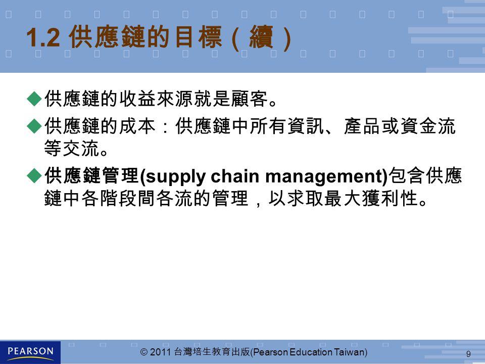 9 © 2011 台灣培生教育出版 (Pearson Education Taiwan) u 供應鏈的收益來源就是顧客。 u 供應鏈的成本:供應鏈中所有資訊、產品或資金流 等交流。 u 供應鏈管理 (supply chain management) 包含供應 鏈中各階段間各流的管理,以求取最大獲利性。 1.2 供應鏈的目標(續)