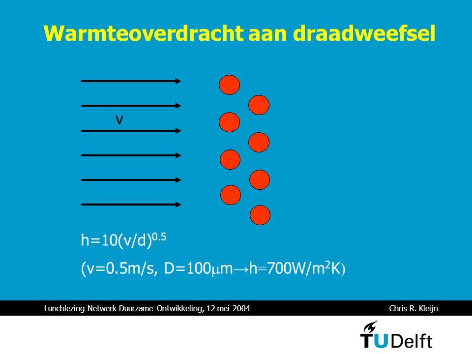Lunchlezing Netwerk Duurzame Ontwikkeling, 12 mei 2004 Chris R. Kleijn v h=10(v/d) 0.5 (v=0.5m/s, D=100  m → h = 700W/m 2 K ) Warmteoverdracht aan dr