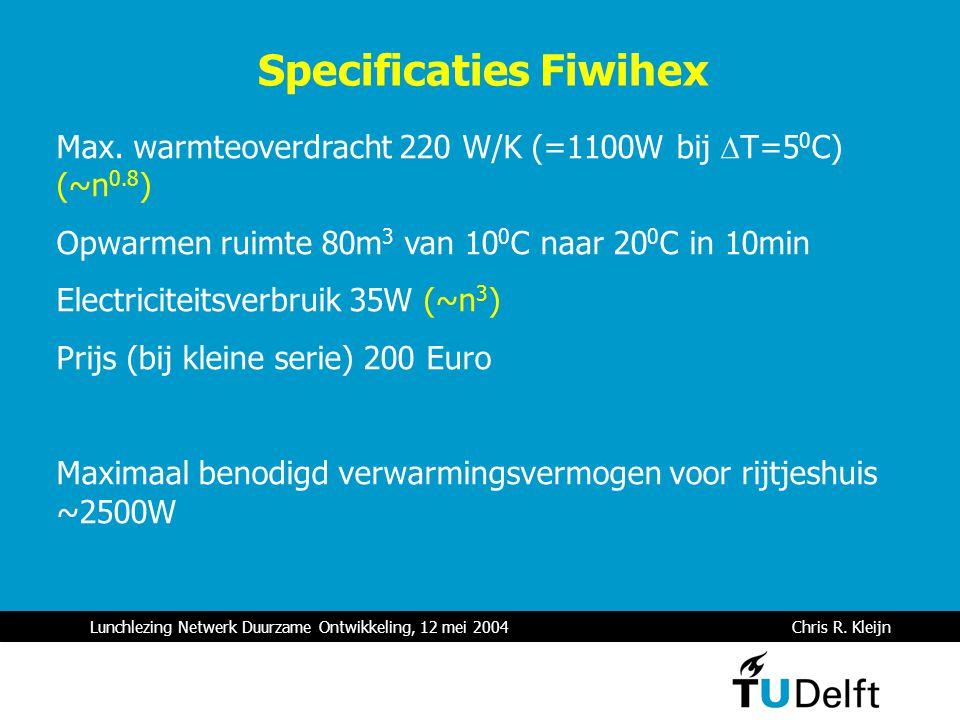 Lunchlezing Netwerk Duurzame Ontwikkeling, 12 mei 2004 Chris R. Kleijn Specificaties Fiwihex Max. warmteoverdracht 220 W/K (=1100W bij  T=5 0 C) (~n
