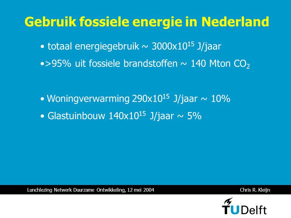 Lunchlezing Netwerk Duurzame Ontwikkeling, 12 mei 2004 Chris R. Kleijn Gebruik fossiele energie in Nederland totaal energiegebruik ~ 3000x10 15 J/jaar
