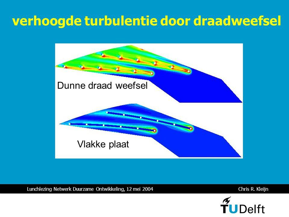 Lunchlezing Netwerk Duurzame Ontwikkeling, 12 mei 2004 Chris R. Kleijn Dunne draad weefsel Vlakke plaat verhoogde turbulentie door draadweefsel