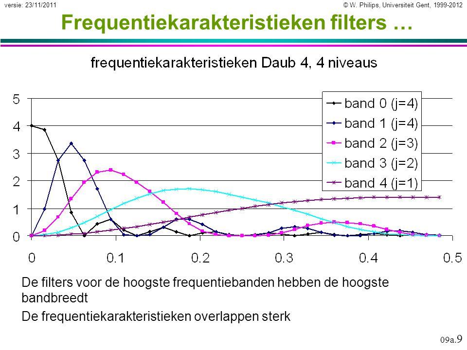 © W. Philips, Universiteit Gent, 1999-2012versie: 23/11/2011 09a. 9 Frequentiekarakteristieken filters … De filters voor de hoogste frequentiebanden h