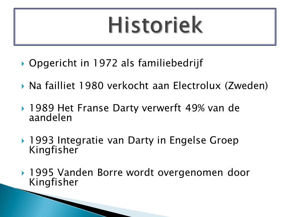  Opgericht in 1972 als familiebedrijf  Na failliet 1980 verkocht aan Electrolux (Zweden)  1989 Het Franse Darty verwerft 49% van de aandelen  1993 Integratie van Darty in Engelse Groep Kingfisher  1995 Vanden Borre wordt overgenomen door Kingfisher