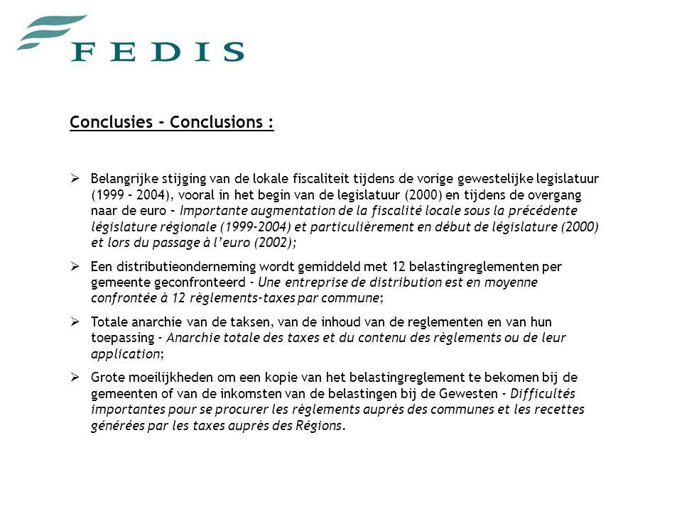 Conclusies - Conclusions :  Belangrijke stijging van de lokale fiscaliteit tijdens de vorige gewestelijke legislatuur (1999 – 2004), vooral in het begin van de legislatuur (2000) en tijdens de overgang naar de euro – Importante augmentation de la fiscalité locale sous la précédente législature régionale (1999-2004) et particulièrement en début de législature (2000) et lors du passage à l'euro (2002);  Een distributieonderneming wordt gemiddeld met 12 belastingreglementen per gemeente geconfronteerd - Une entreprise de distribution est en moyenne confrontée à 12 règlements-taxes par commune;  Totale anarchie van de taksen, van de inhoud van de reglementen en van hun toepassing - Anarchie totale des taxes et du contenu des règlements ou de leur application;  Grote moeilijkheden om een kopie van het belastingreglement te bekomen bij de gemeenten of van de inkomsten van de belastingen bij de Gewesten - Difficultés importantes pour se procurer les règlements auprès des communes et les recettes générées par les taxes auprès des Régions.