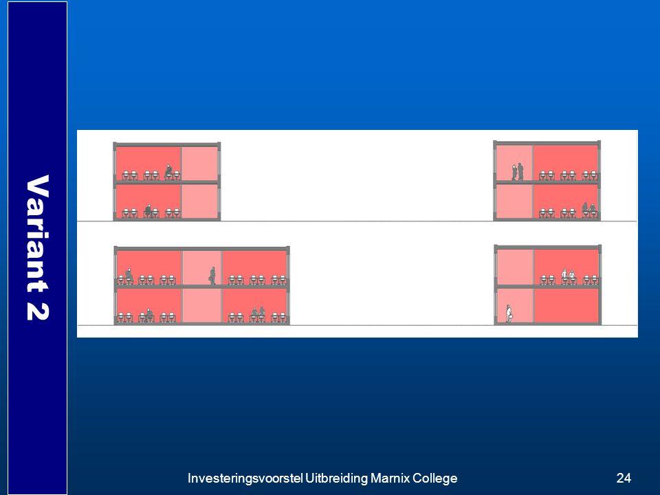 Investeringsvoorstel Uitbreiding Marnix College24 Variant 2