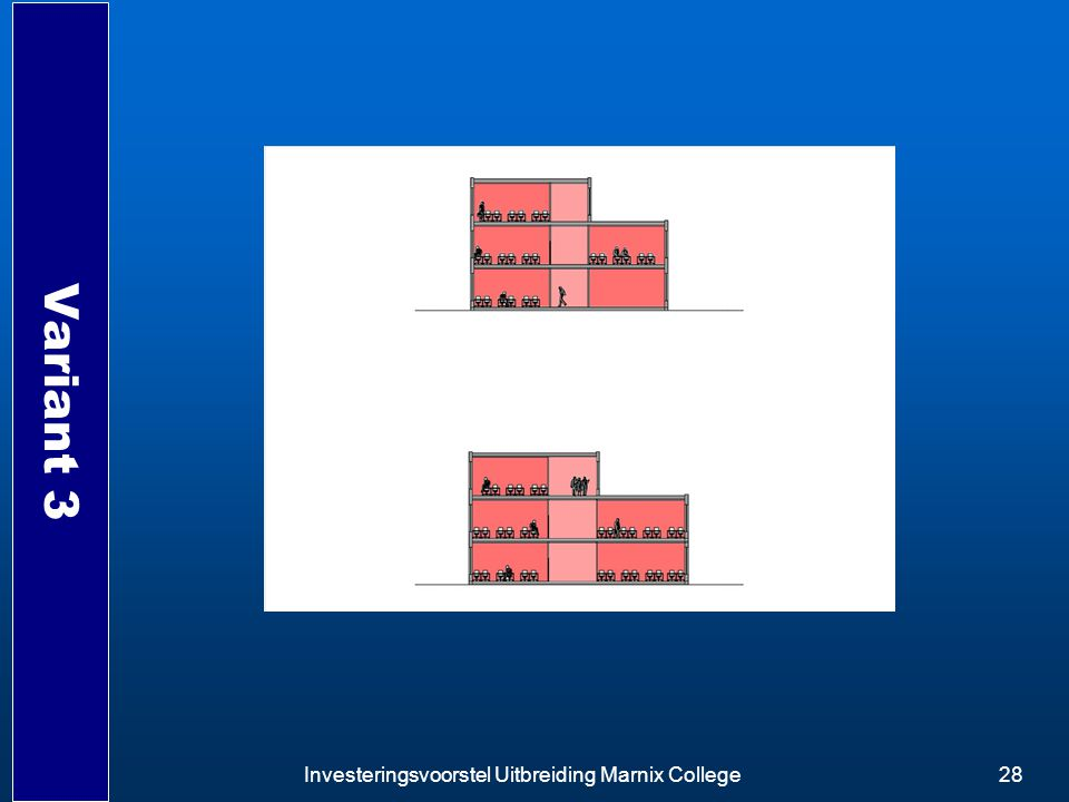 Investeringsvoorstel Uitbreiding Marnix College28 Variant 3