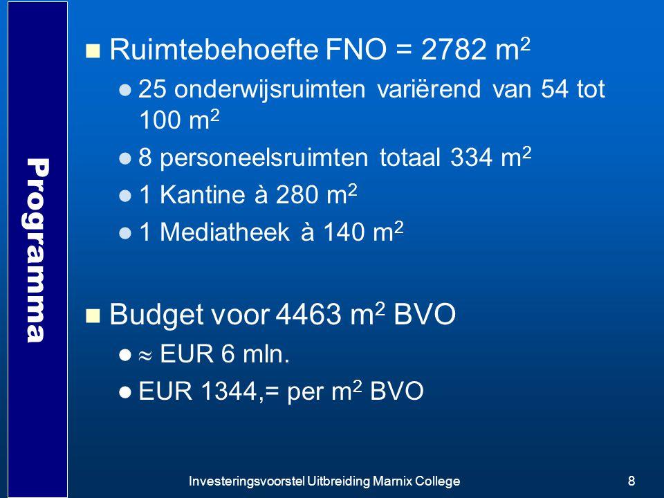 Investeringsvoorstel Uitbreiding Marnix College8 Programma Ruimtebehoefte FNO = 2782 m 2 25 onderwijsruimten variërend van 54 tot 100 m 2 8 personeels