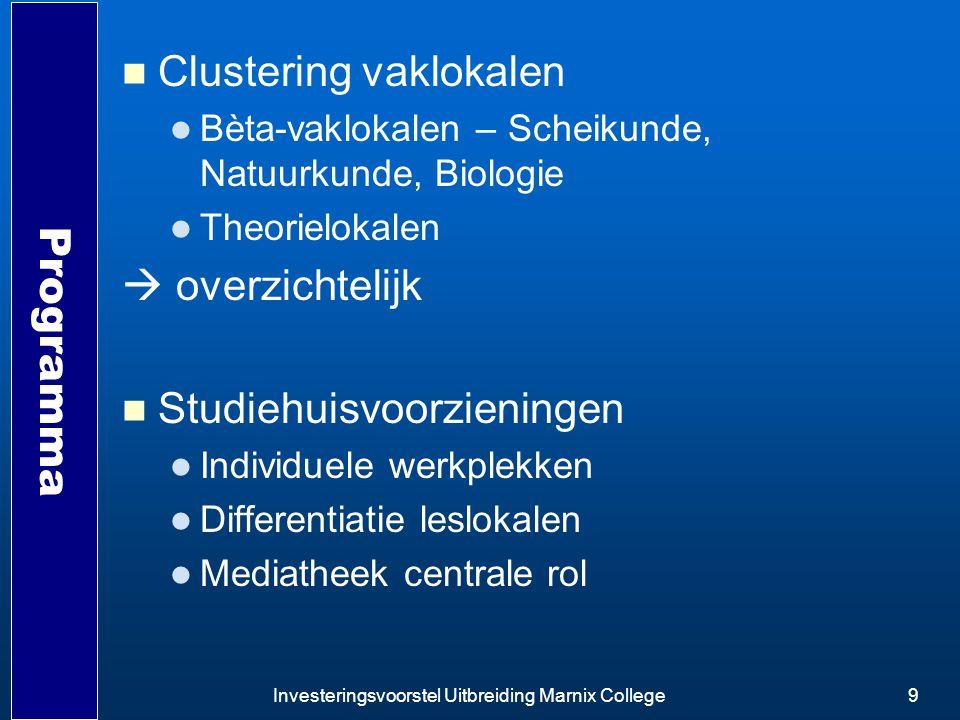 Investeringsvoorstel Uitbreiding Marnix College9 Programma Clustering vaklokalen Bèta-vaklokalen – Scheikunde, Natuurkunde, Biologie Theorielokalen 