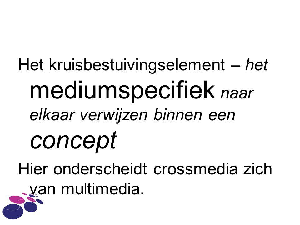 Het kruisbestuivingselement – het mediumspecifiek naar elkaar verwijzen binnen een concept Hier onderscheidt crossmedia zich van multimedia.