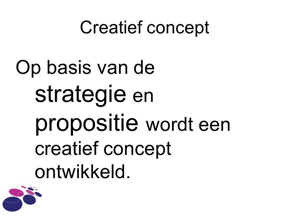 Creatief concept Op basis van de strategie en propositie wordt een creatief concept ontwikkeld.