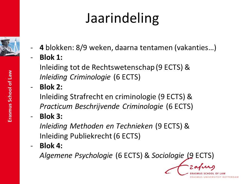 Jaarindeling -4 blokken: 8/9 weken, daarna tentamen (vakanties…) -Blok 1: Inleiding tot de Rechtswetenschap (9 ECTS) & Inleiding Criminologie (6 ECTS) -Blok 2: Inleiding Strafrecht en criminologie (9 ECTS) & Practicum Beschrijvende Criminologie (6 ECTS) -Blok 3: Inleiding Methoden en Technieken (9 ECTS) & Inleiding Publiekrecht (6 ECTS) -Blok 4: Algemene Psychologie (6 ECTS) & Sociologie (9 ECTS)