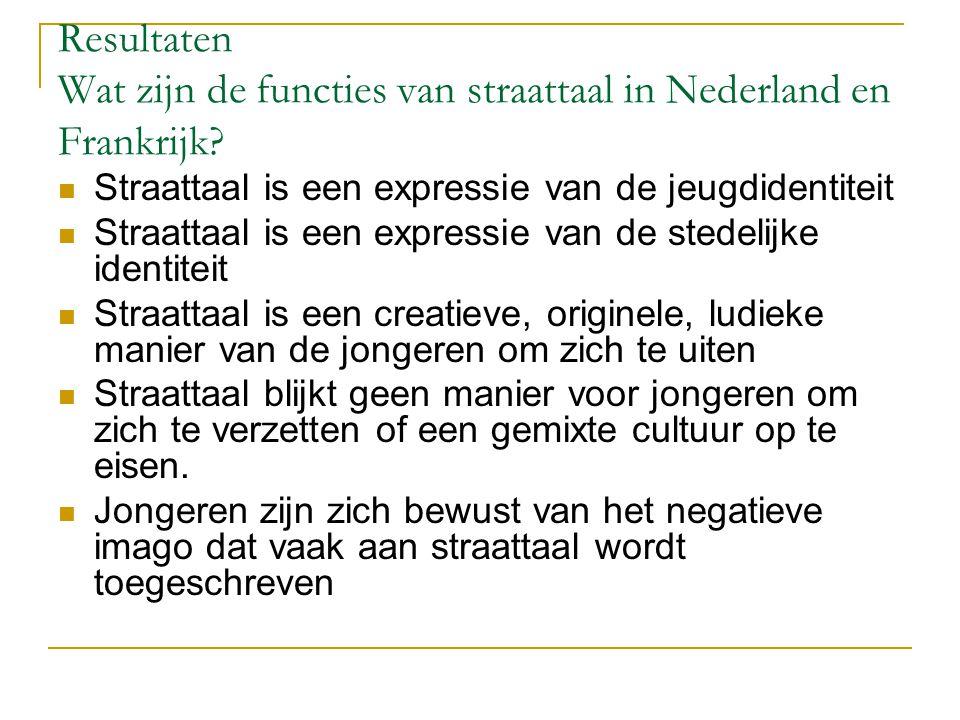 Resultaten Wat zijn de functies van straattaal in Nederland en Frankrijk? Straattaal is een expressie van de jeugdidentiteit Straattaal is een express