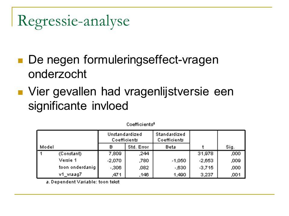 Regressie-analyse De negen formuleringseffect-vragen onderzocht Vier gevallen had vragenlijstversie een significante invloed