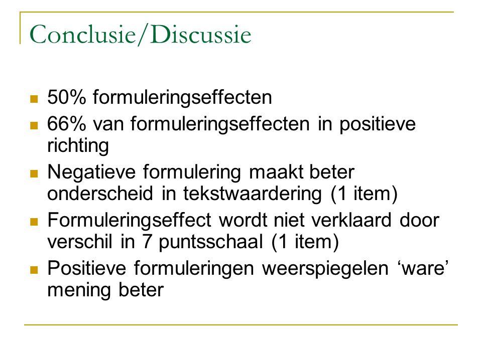 Conclusie/Discussie 50% formuleringseffecten 66% van formuleringseffecten in positieve richting Negatieve formulering maakt beter onderscheid in tekstwaardering (1 item) Formuleringseffect wordt niet verklaard door verschil in 7 puntsschaal (1 item) Positieve formuleringen weerspiegelen 'ware' mening beter