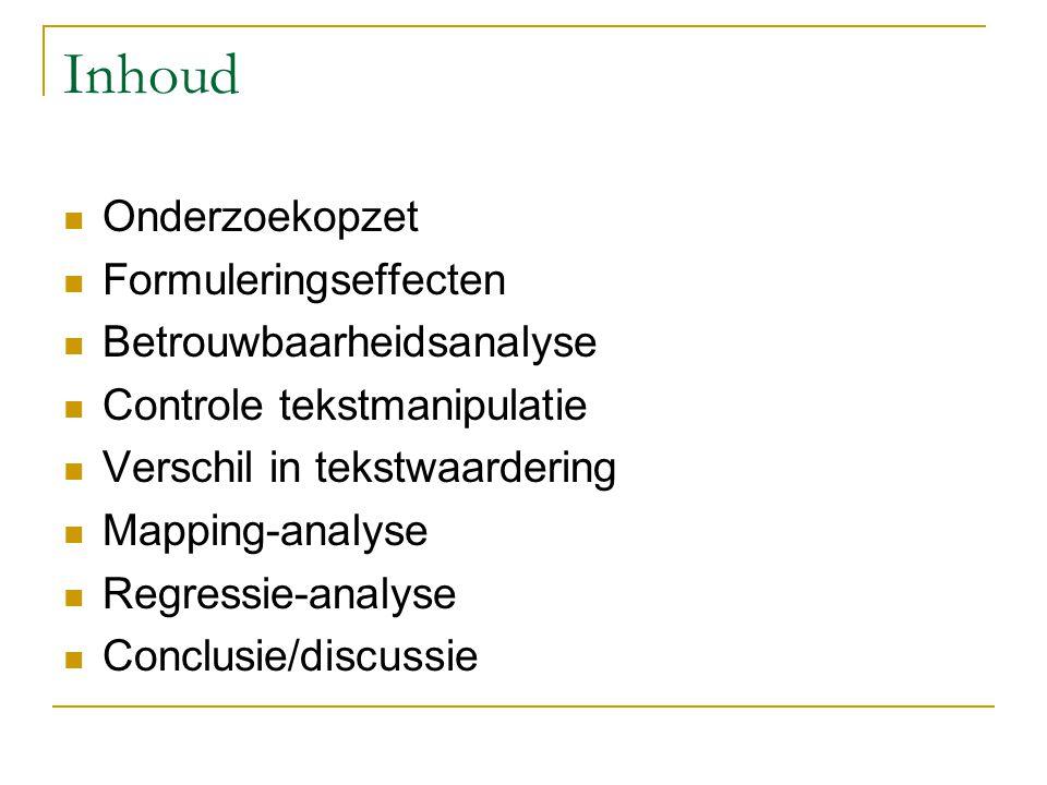 Inhoud Onderzoekopzet Formuleringseffecten Betrouwbaarheidsanalyse Controle tekstmanipulatie Verschil in tekstwaardering Mapping-analyse Regressie-analyse Conclusie/discussie