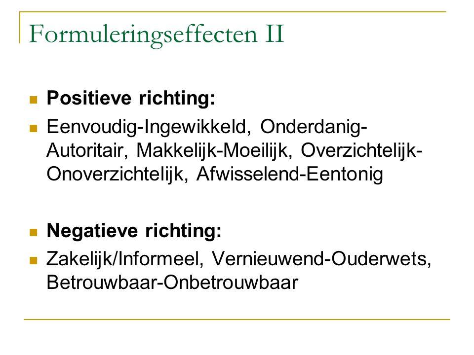 Formuleringseffecten II Positieve richting: Eenvoudig-Ingewikkeld, Onderdanig- Autoritair, Makkelijk-Moeilijk, Overzichtelijk- Onoverzichtelijk, Afwisselend-Eentonig Negatieve richting: Zakelijk/Informeel, Vernieuwend-Ouderwets, Betrouwbaar-Onbetrouwbaar