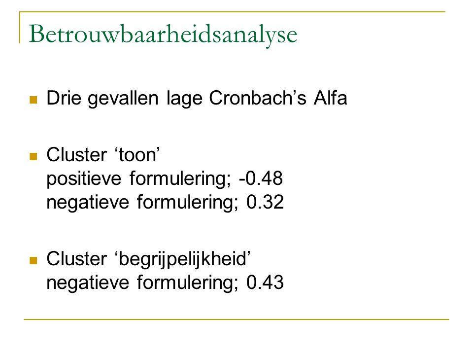 Betrouwbaarheidsanalyse Drie gevallen lage Cronbach's Alfa Cluster 'toon' positieve formulering; -0.48 negatieve formulering; 0.32 Cluster 'begrijpelijkheid' negatieve formulering; 0.43