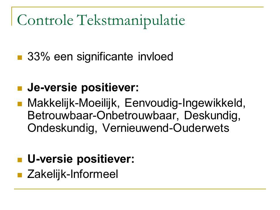 Controle Tekstmanipulatie 33% een significante invloed Je-versie positiever: Makkelijk-Moeilijk, Eenvoudig-Ingewikkeld, Betrouwbaar-Onbetrouwbaar, Deskundig, Ondeskundig, Vernieuwend-Ouderwets U-versie positiever: Zakelijk-Informeel