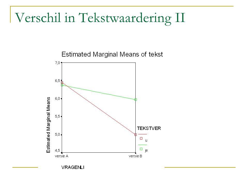 Verschil in Tekstwaardering II