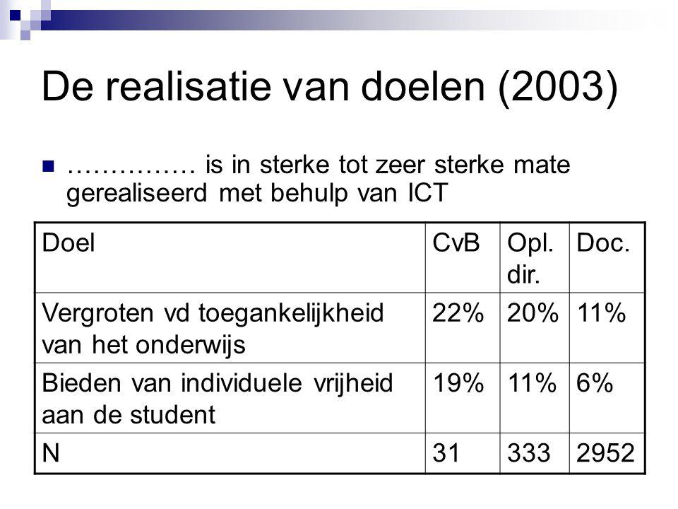 De realisatie van doelen (2003) …………… is in sterke tot zeer sterke mate gerealiseerd met behulp van ICT DoelCvBOpl.