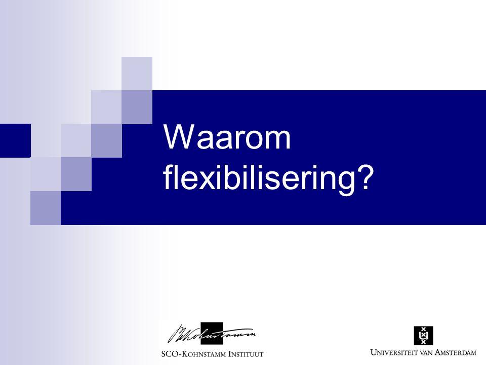 Waarom flexibilisering