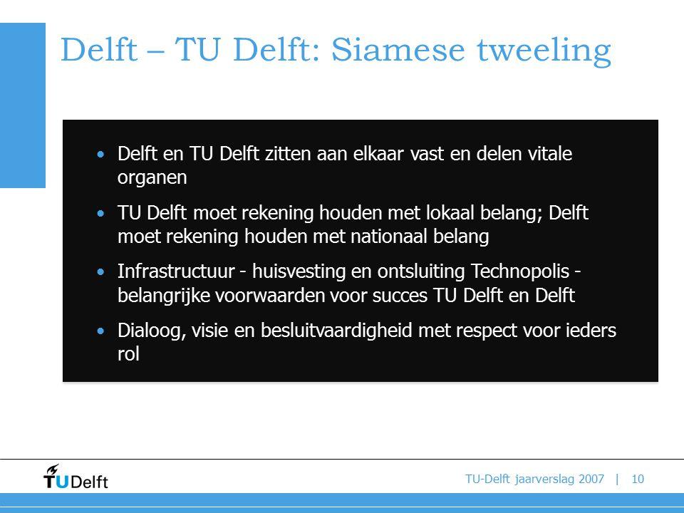 | Delft – TU Delft: Siamese tweeling TU-Delft jaarverslag 200710 Delft en TU Delft zitten aan elkaar vast en delen vitale organen TU Delft moet rekening houden met lokaal belang; Delft moet rekening houden met nationaal belang Infrastructuur - huisvesting en ontsluiting Technopolis - belangrijke voorwaarden voor succes TU Delft en Delft Dialoog, visie en besluitvaardigheid met respect voor ieders rol