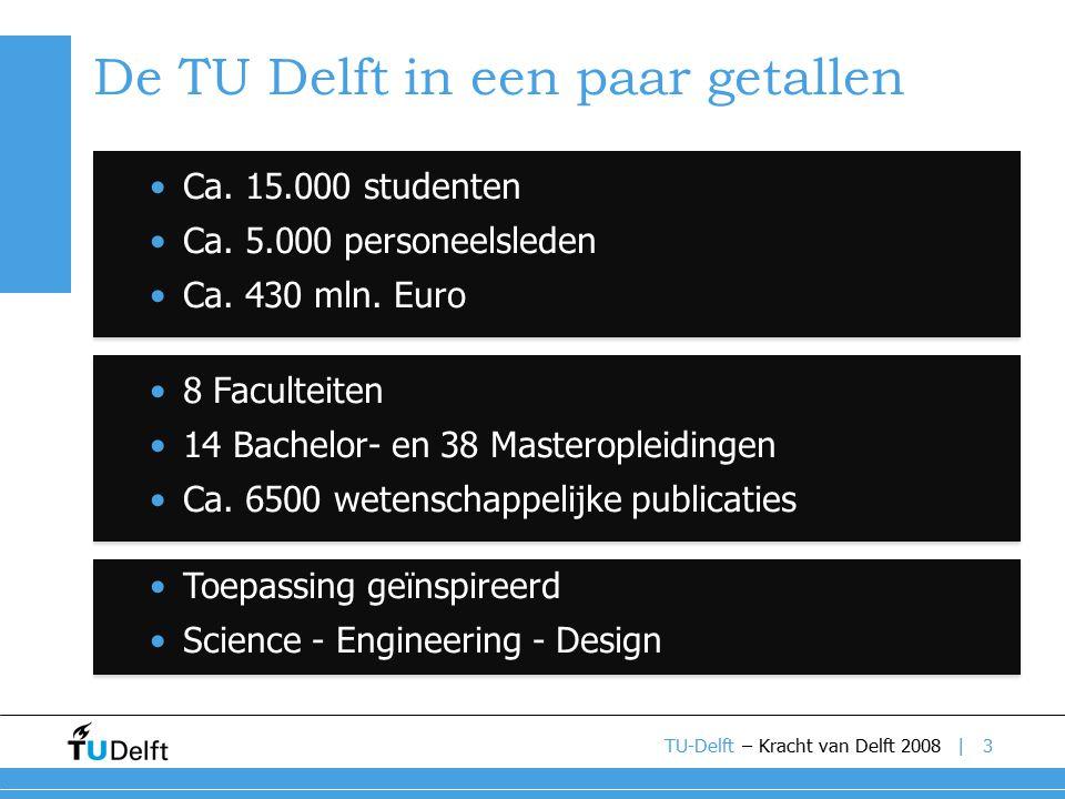 | De TU Delft in een paar getallen 3 Ca. 15.000 studenten Ca.