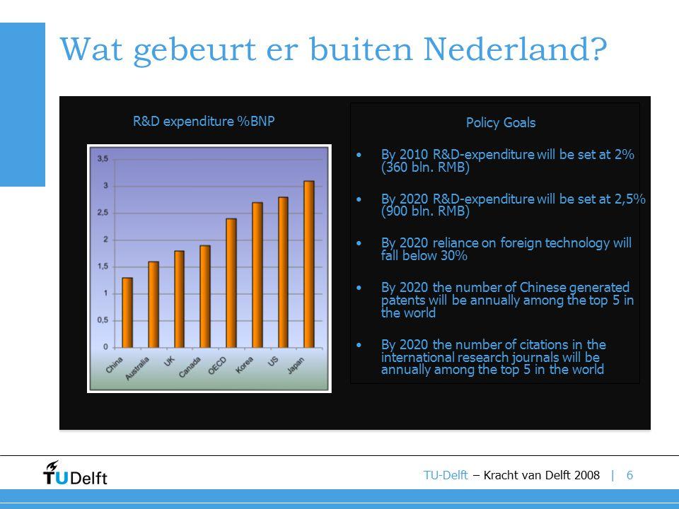 | Wat gebeurt er buiten Nederland.