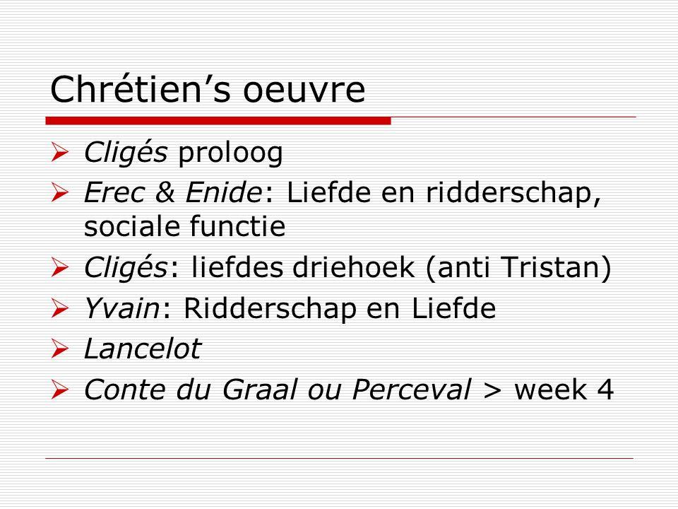 Chrétien's oeuvre  Cligés proloog  Erec & Enide: Liefde en ridderschap, sociale functie  Cligés: liefdes driehoek (anti Tristan)  Yvain: Riddersch
