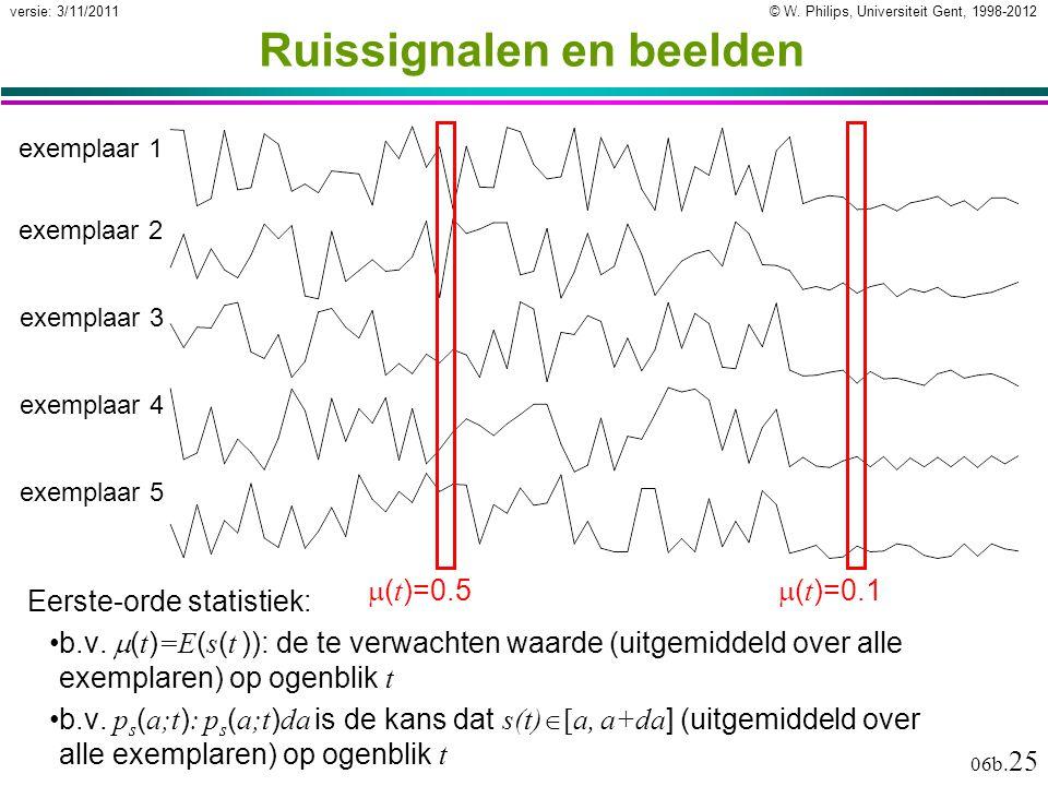 © W. Philips, Universiteit Gent, 1998-2012versie: 3/11/2011 06b.
