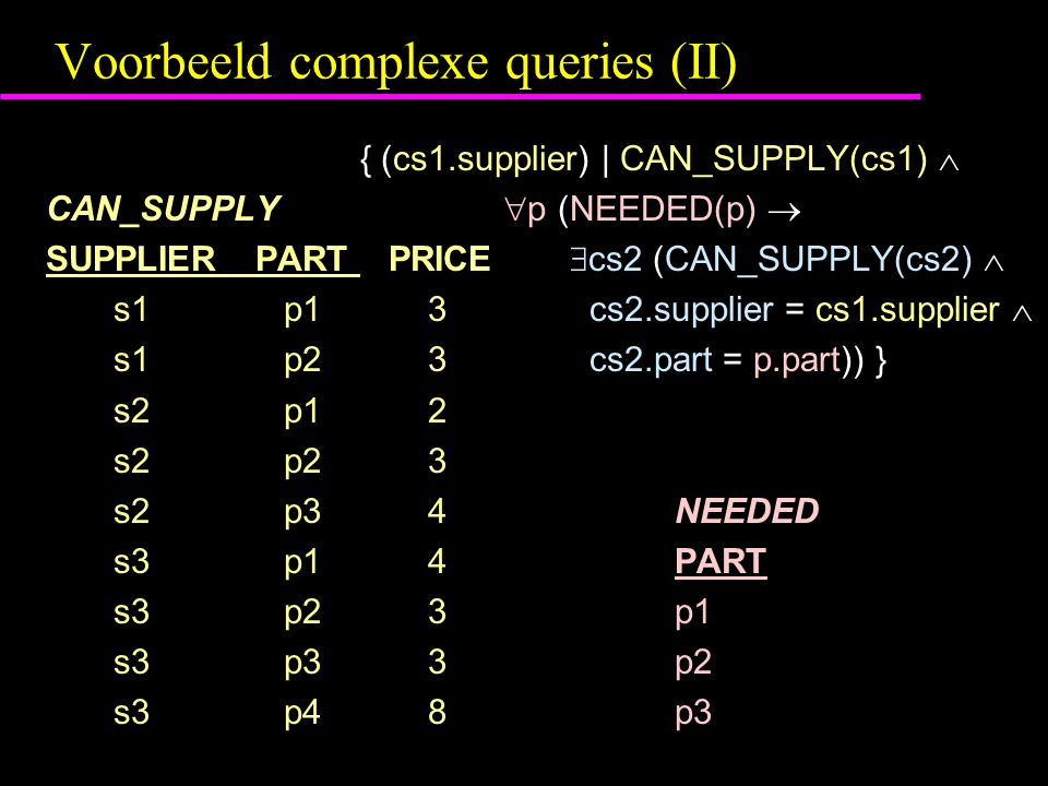 Voorbeeld complexe queries (II) { (cs1.supplier) | CAN_SUPPLY(cs1)  CAN_SUPPLY  p (NEEDED(p)  SUPPLIERPART PRICE  cs2 (CAN_SUPPLY(cs2)  s1 p1 3 cs2.supplier = cs1.supplier  s1 p2 3 cs2.part = p.part)) } s2 p1 2 s2 p2 3 s2 p3 4NEEDED s3 p1 4PART s3 p2 3 p1 s3 p3 3p2 s3 p4 8p3