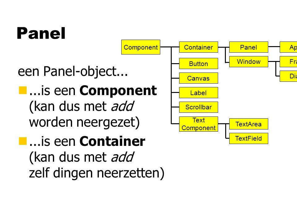 Panel een Panel-object...