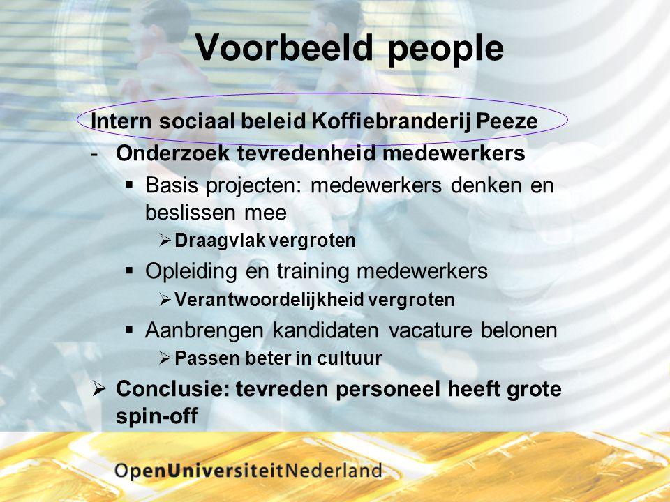 Voorbeeld people Intern sociaal beleid Koffiebranderij Peeze -Onderzoek tevredenheid medewerkers  Basis projecten: medewerkers denken en beslissen me