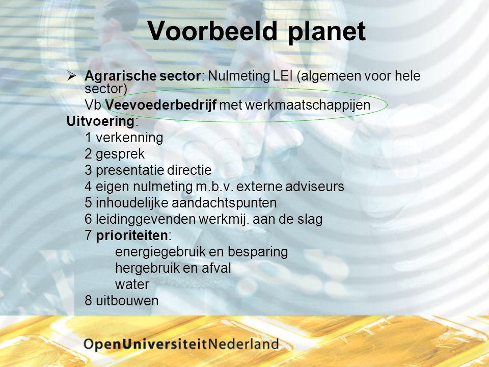 Voorbeeld planet  Agrarische sector: Nulmeting LEI (algemeen voor hele sector) Vb Veevoederbedrijf met werkmaatschappijen Uitvoering: 1 verkenning 2