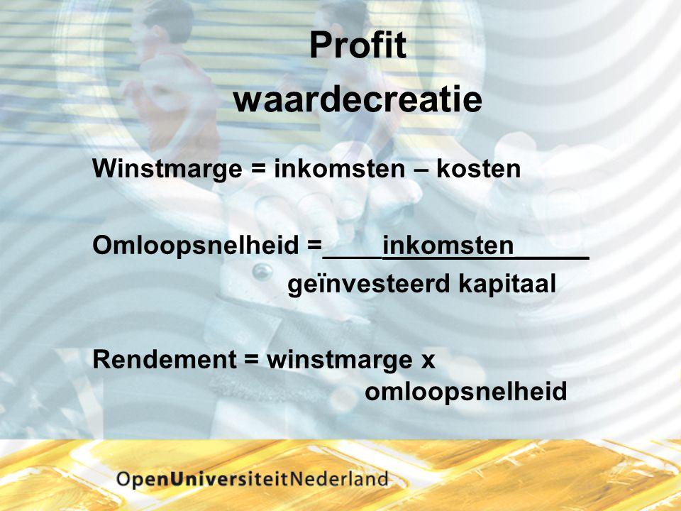 Profit waardecreatie Winstmarge = inkomsten – kosten Omloopsnelheid =____inkomsten_____ geïnvesteerd kapitaal Rendement = winstmarge x omloopsnelheid