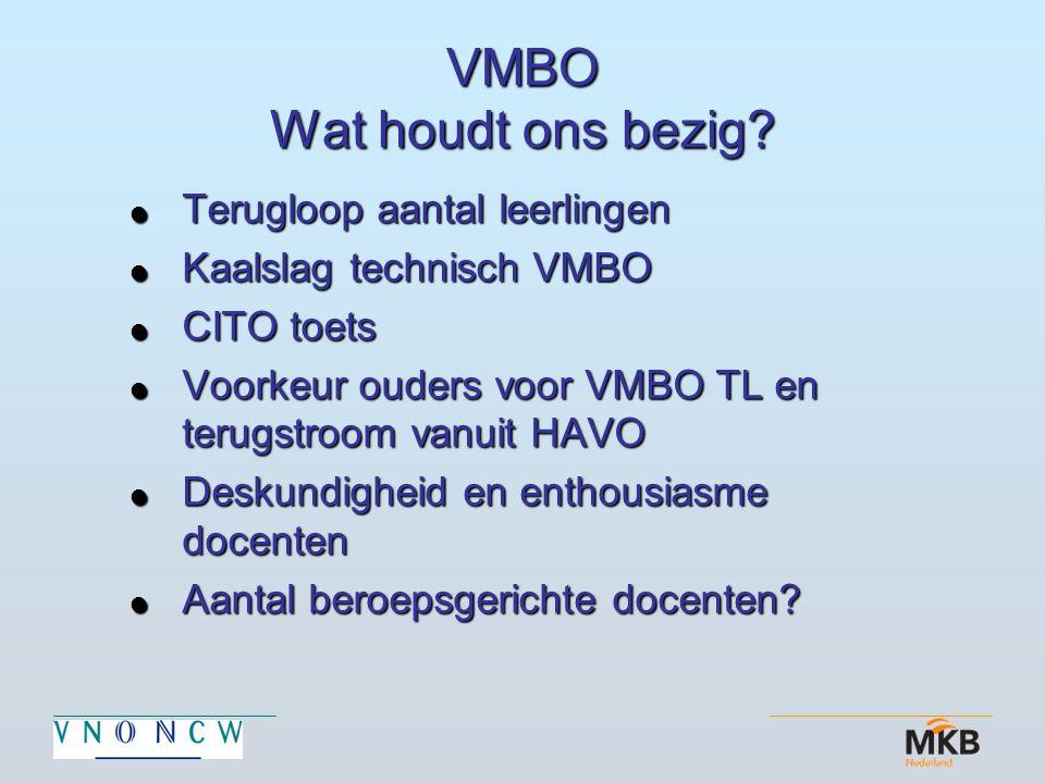 VMBO Wat houdt ons bezig.