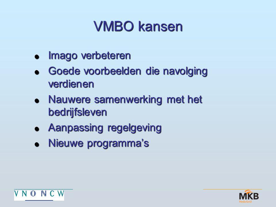 VMBO kansen  Imago verbeteren  Goede voorbeelden die navolging verdienen  Nauwere samenwerking met het bedrijfsleven  Aanpassing regelgeving  Nieuwe programma's