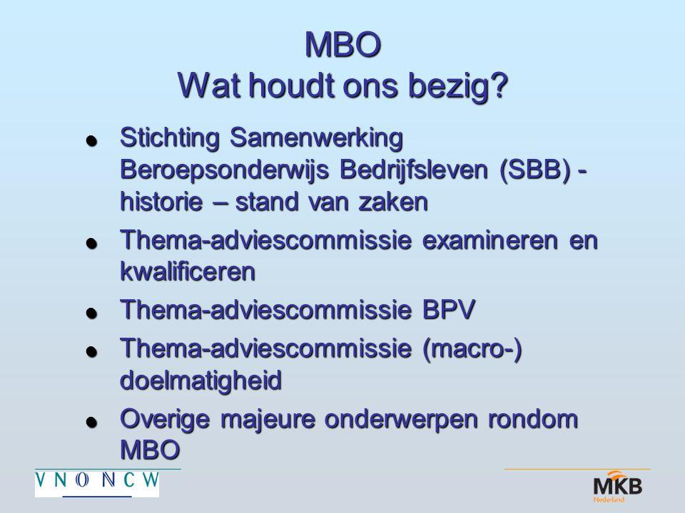 MBO Wat houdt ons bezig.