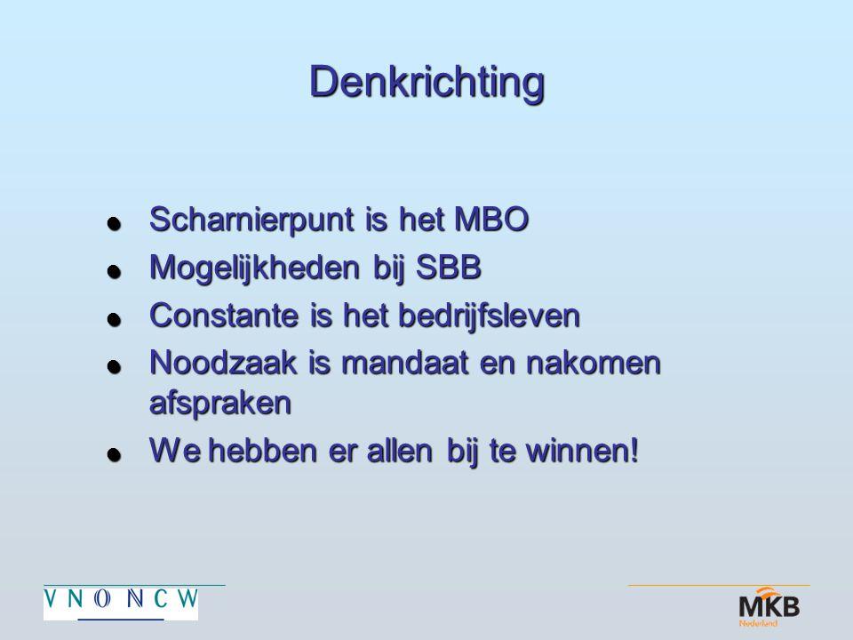 Denkrichting  Scharnierpunt is het MBO  Mogelijkheden bij SBB  Constante is het bedrijfsleven  Noodzaak is mandaat en nakomen afspraken  We hebben er allen bij te winnen!