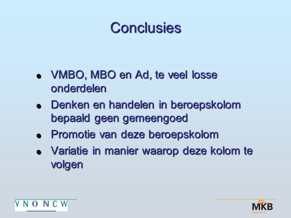 Conclusies  VMBO, MBO en Ad, te veel losse onderdelen  Denken en handelen in beroepskolom bepaald geen gemeengoed  Promotie van deze beroepskolom  Variatie in manier waarop deze kolom te volgen