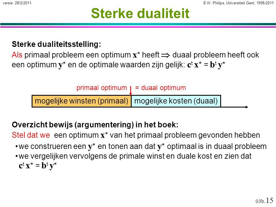 © W. Philips, Universiteit Gent, 1998-2011versie: 28/2/2011 03b. 15 Sterke dualiteit Sterke dualiteitsstelling: Als primaal probleem een optimum x * h