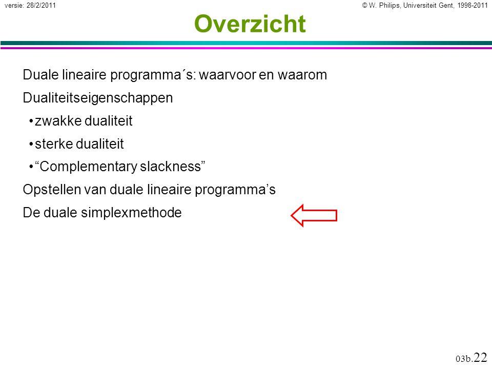 © W. Philips, Universiteit Gent, 1998-2011versie: 28/2/2011 03b. 22 Overzicht Duale lineaire programma´s: waarvoor en waarom Dualiteitseigenschappen z