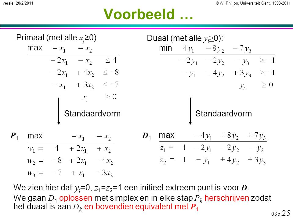 © W. Philips, Universiteit Gent, 1998-2011versie: 28/2/2011 03b. 25 Voorbeeld … We zien hier dat y i =0, z 1 = z 2 =1 een initieel extreem punt is voo